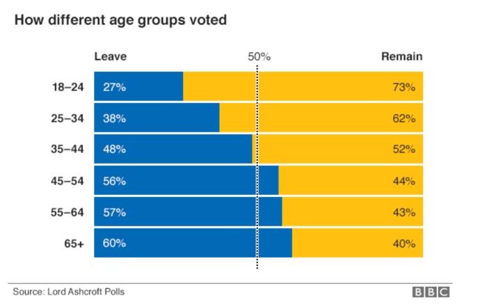 bbc age grab