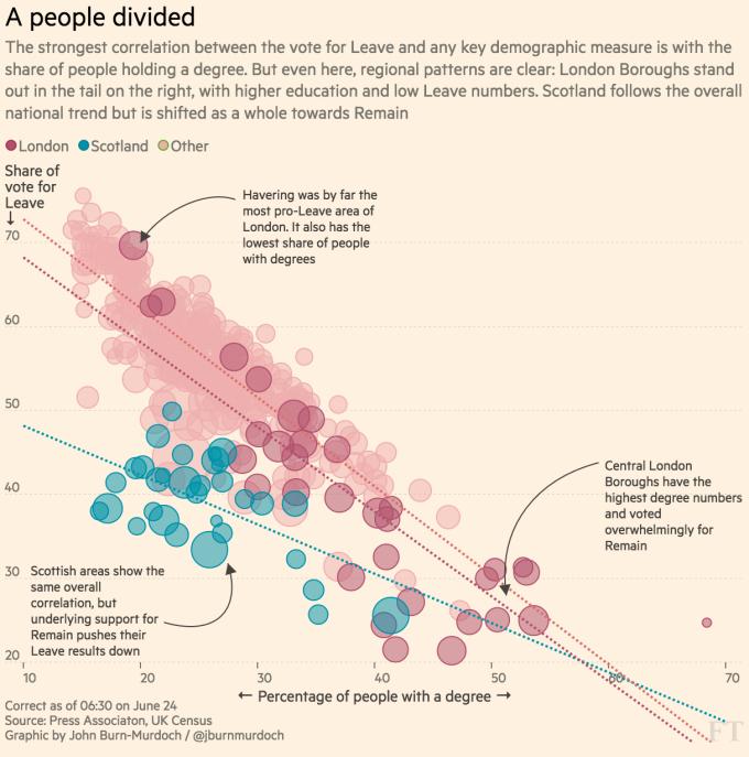 brexit-education-regions