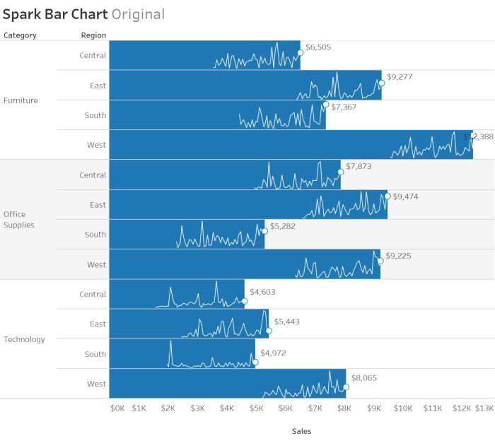 spark-bar-chart