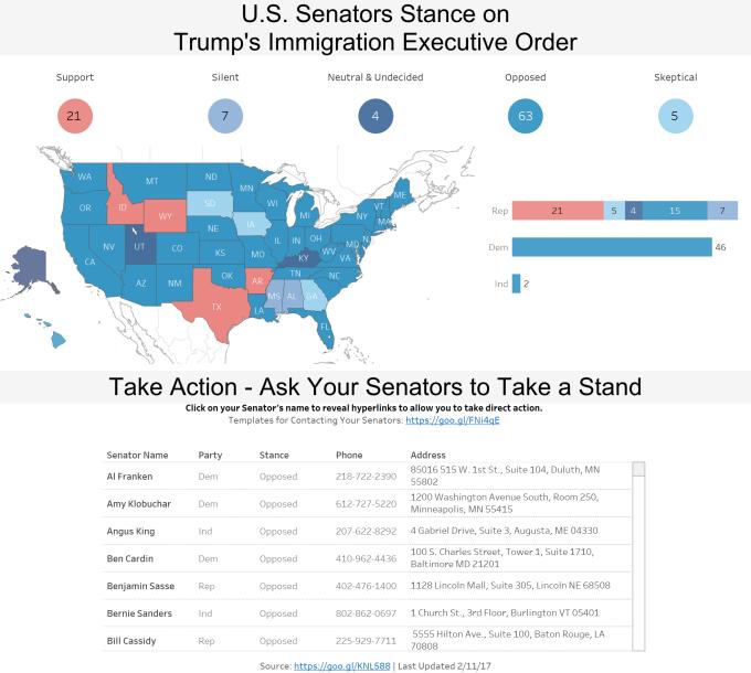 u-s-senators-stance-on-trumps-immigration-executive-order