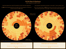 march madness-2