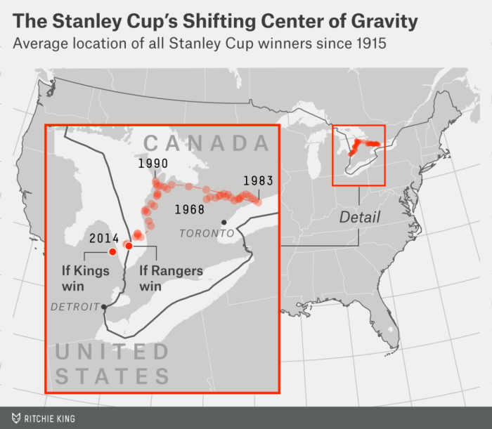 silver-stanely-cup-center-of-gravity1