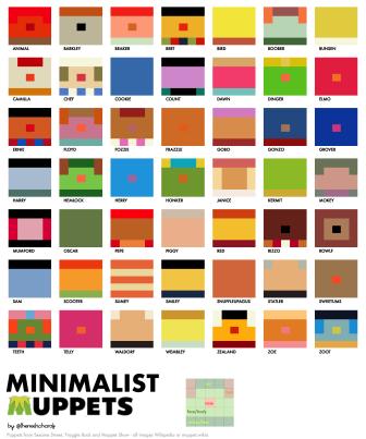 minimalist muppets