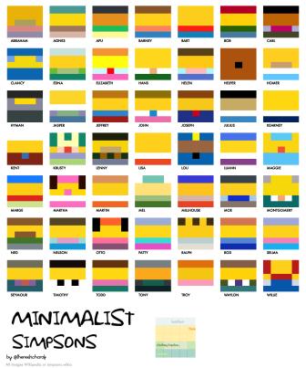 minimalist simpsons