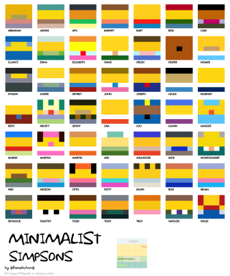 minimalist simpsons